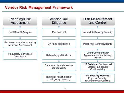 Vendor Risk Management 2013 Risk Assessment Framework Template