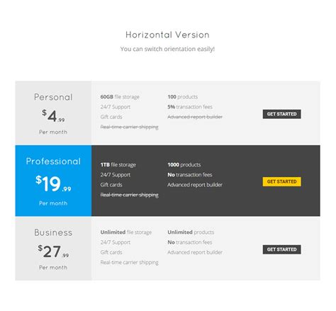 Wordpress Horizontal Layout | pricing table layers extension wordpress plugin by