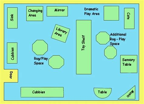 nursery setting layout daycare classroom ideas toddler classroom layout