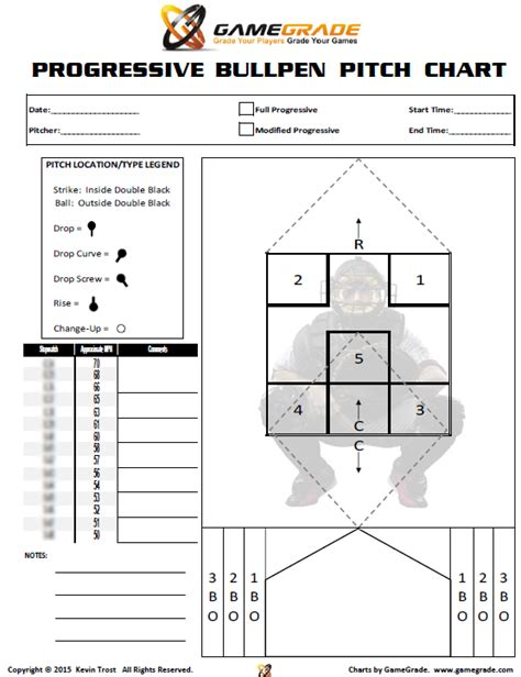 pitching chart template fastpitch softball pitching charts related keywords