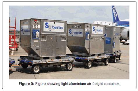 aeronautics aerospace engineering aluminium air freight container