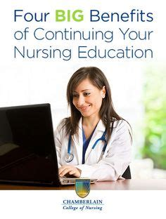 Nursing Continuing Education Detox by 1000 Images About Advice On School
