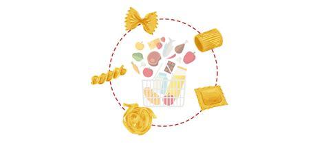 commercio alimentare commercio alimentare autocontrollo alimentare pmi servizi