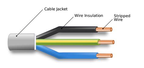 insulation cables insulation cables electrical cables