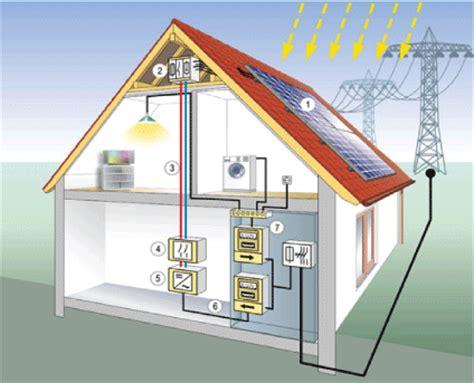 connessione casa energia ecologia benessere linee guida per avvicinarsi
