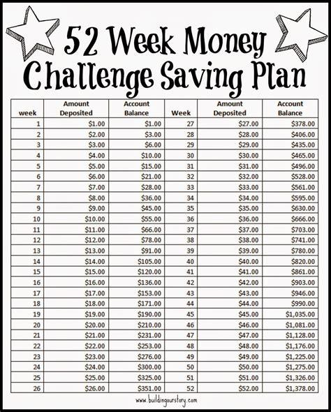 printable christmas savings plan 52 week money challenge saving plan free printable 52