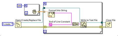 file format converter labview creating text files labview 2015 help national instruments