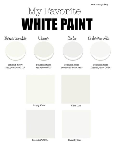 how to choose white paint choosing the perfect white paint layouts white paints