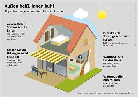 Was Tun Gegen Hitze Im Haus by Gegen Den Hitzestau K 252 Hle Wohnr 228 Ume Trotz Sommerhitze
