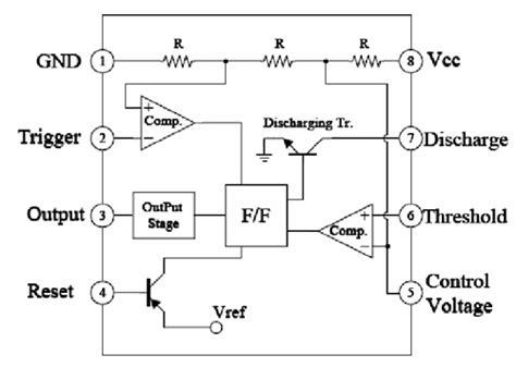555 integrated circuit datasheet 555 integrated circuit datasheet 28 images 555 timer ic 555 datasheet ne555 pin diagram