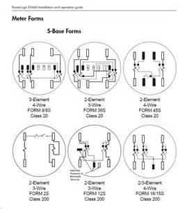 3 phase meter base wiring diagram 3 wiring diagrams images