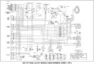 wiring diagram harley sportster davidson wiring free engine image for user manual
