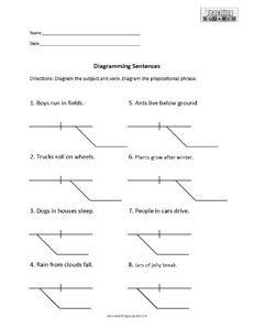 diagramming prepositional phrases sentence diagramming worksheets teaching squared