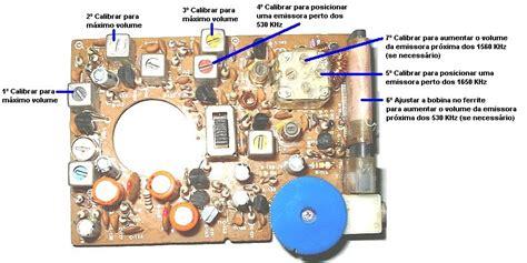 capacitor no receptor capacitor variavel de radio am 28 images eletr 244 nica e tudo mais agosto 2008 rhayos