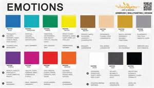 Effects Of Colors On Mood mood color meanings room colors moods affects home color moods