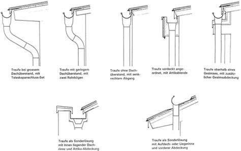 Gesims Detail by Ikz Haustechnik