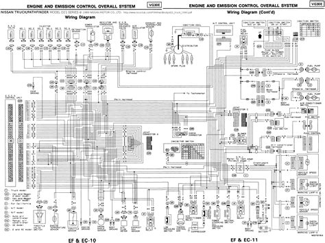 nissan d21 transfer diagram nissan free engine