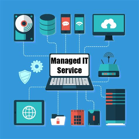 Managed It Services Managed It Services
