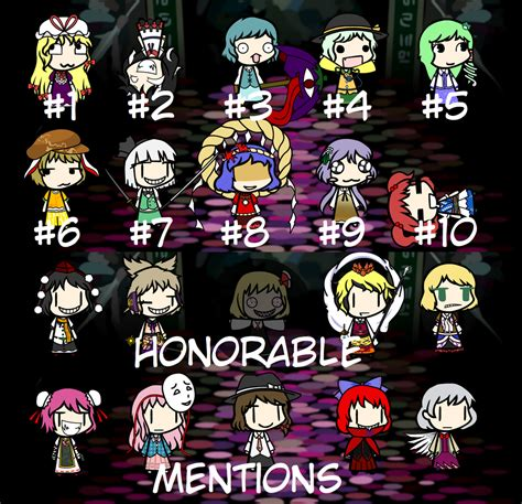 best touhou my top 10 touhou characters version 2 0 by hetalover524