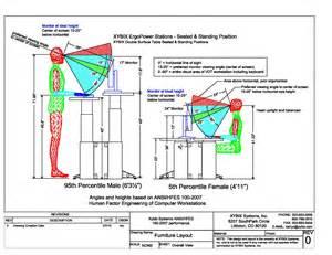ergonomic design xybix dispatch ergonomic design criteria