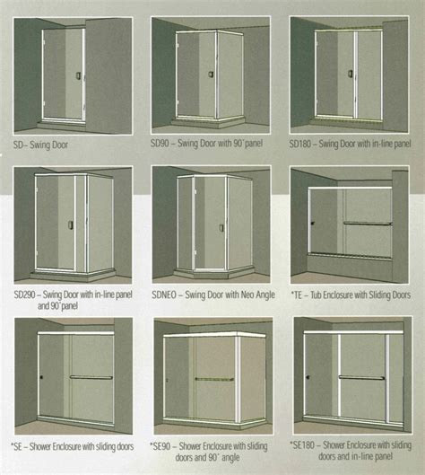 Shower Door Types Shower Doors Types Of Shower Doors