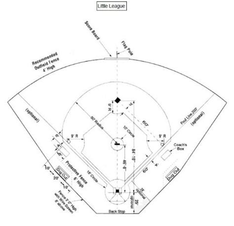 softball diagram fielding downloadable league field diagram for coaches and