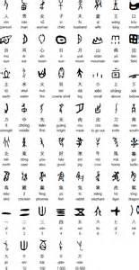 Oracle Bone Characters Essay oracle bone script 甲骨文