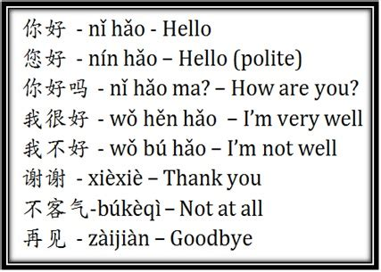 new year wishes messages in mandarin lesson 1 greetings and numbers learn mandarin