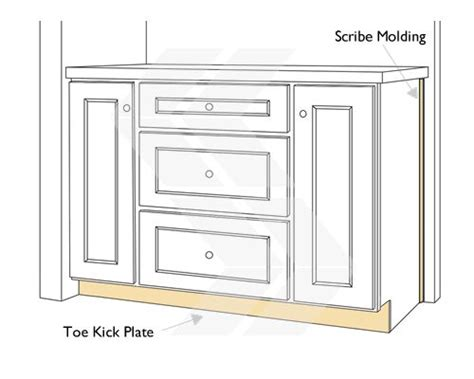 Scribe Molding And Toe Kick Panel Kitchen Design