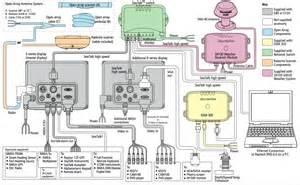 nmea 2000 wiring diagram nmea wiring diagram free