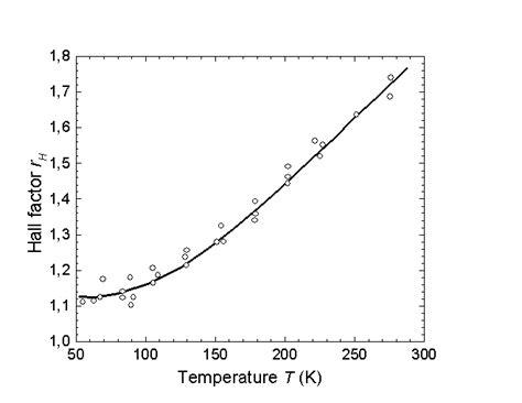 germanium transistor temperature germanium transistor temperature 28 images the faces of fuzz a brief history of the fuzz