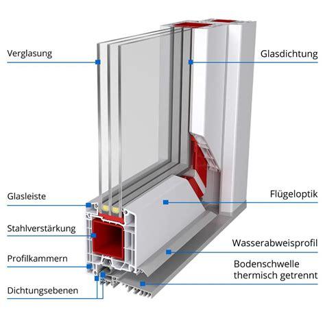 Montage Nach Ral by Ral Montage Haust 252 R 187 Mehr Als Nur Energieeffizienz