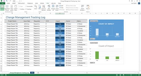 Change Management Plan   Download MS Word & Excel templates