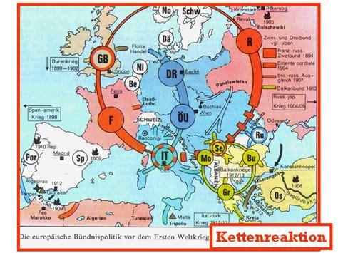 wann ist der 3 weltkrieg kein 3 weltkrieg warum dieser seit 1996 verhindert wurde