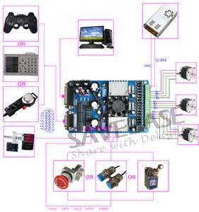 3 axis tb6560 stepper wiring diagram get free image about wiring diagram
