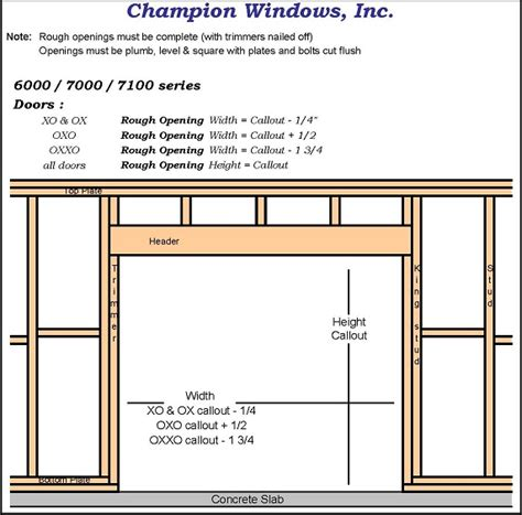 How To Frame Garage Door Opening Unique Garage Door Sizes Opening 14 Garage Door Opening Neiltortorella
