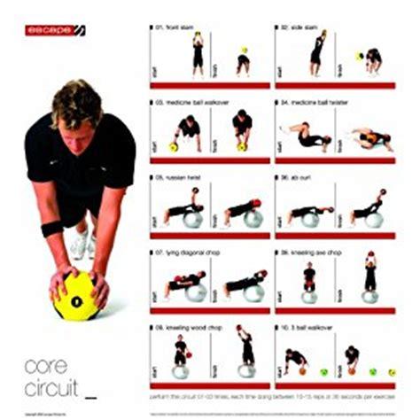 zirkeltraining zuhause escape poster d exercices avec ballon fr sports