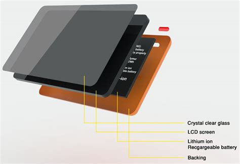 Concept Of Future Credit Card by Business Cards Of The Future Yanko Design