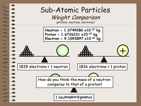 Weight Of Protons Neutrons And Electrons by Atomic Number Sliderbase