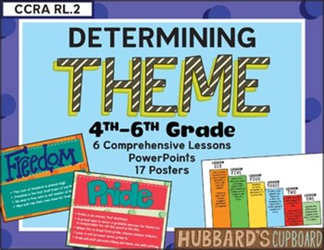themes in literature poster 5 faqs about learning goals and learning targets the tpt