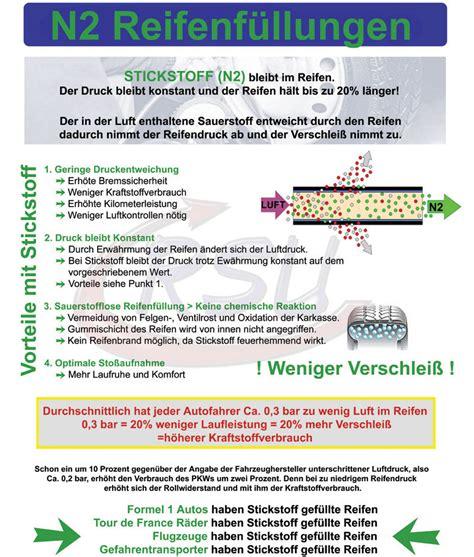 Auto Polieren Lassen Wie Teuer by Reifengas G 252 Nstig Auto Polieren Lassen