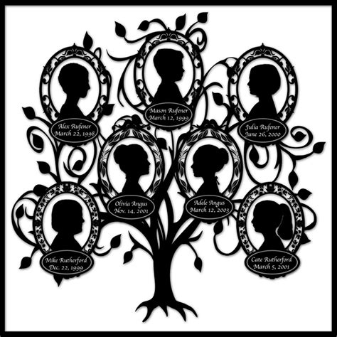 printable family tree silhouette personalized family tree art with 7 silhouettes