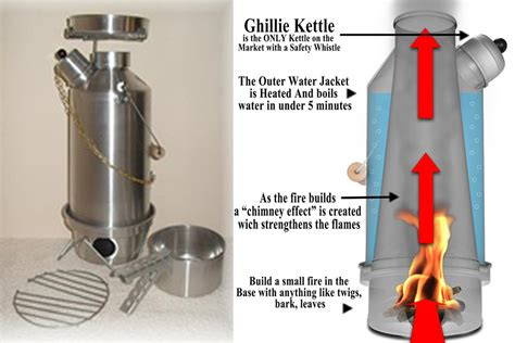 Panci Untuk Merebus Air panci rebus air quot ghillie kettle quot populer di inggris sejak