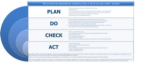 lean implementation plan template the macro implementation plan of lean in dmaic format