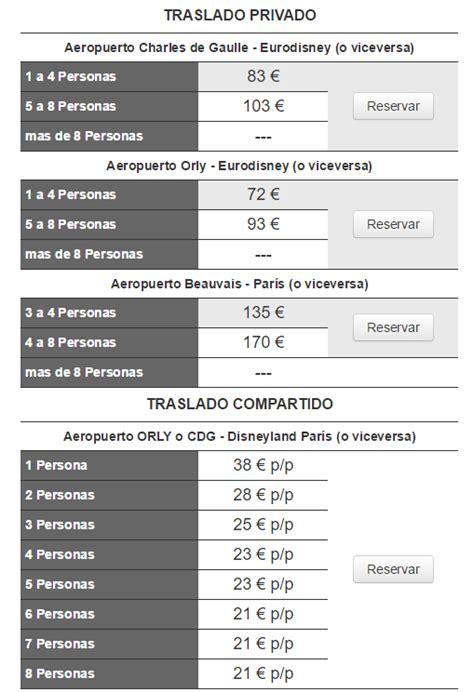 cuanto cuesta la entrada a disneyland paris c 243 mo calcular el precio de tu viaje a disneyland paris