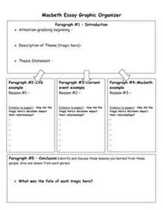 Dan College Essay Organizer by 1000 Images About Macbeth On Graphic Organizers Research Question And Kenneth Branagh