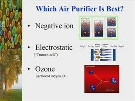 air purifier review part  oreck ionic ecoquest