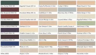 Chart chip sample swatch palette color charts exterior