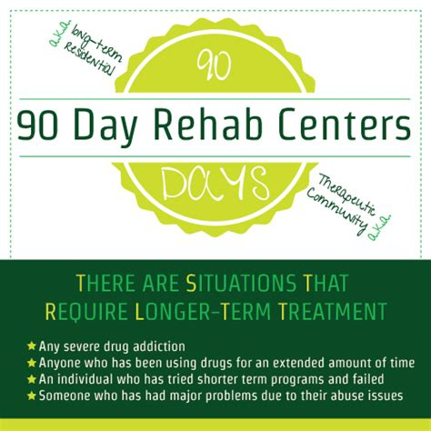 Residential Detox Programs by 90 Day And Rehab Centers