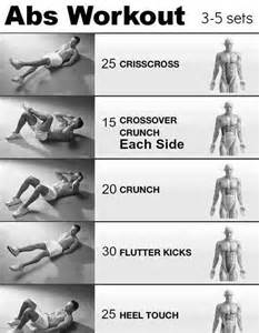 top 5 home workout for 6 pack abs no equipment s ibb